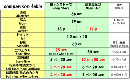 comparison_table-s.jpg